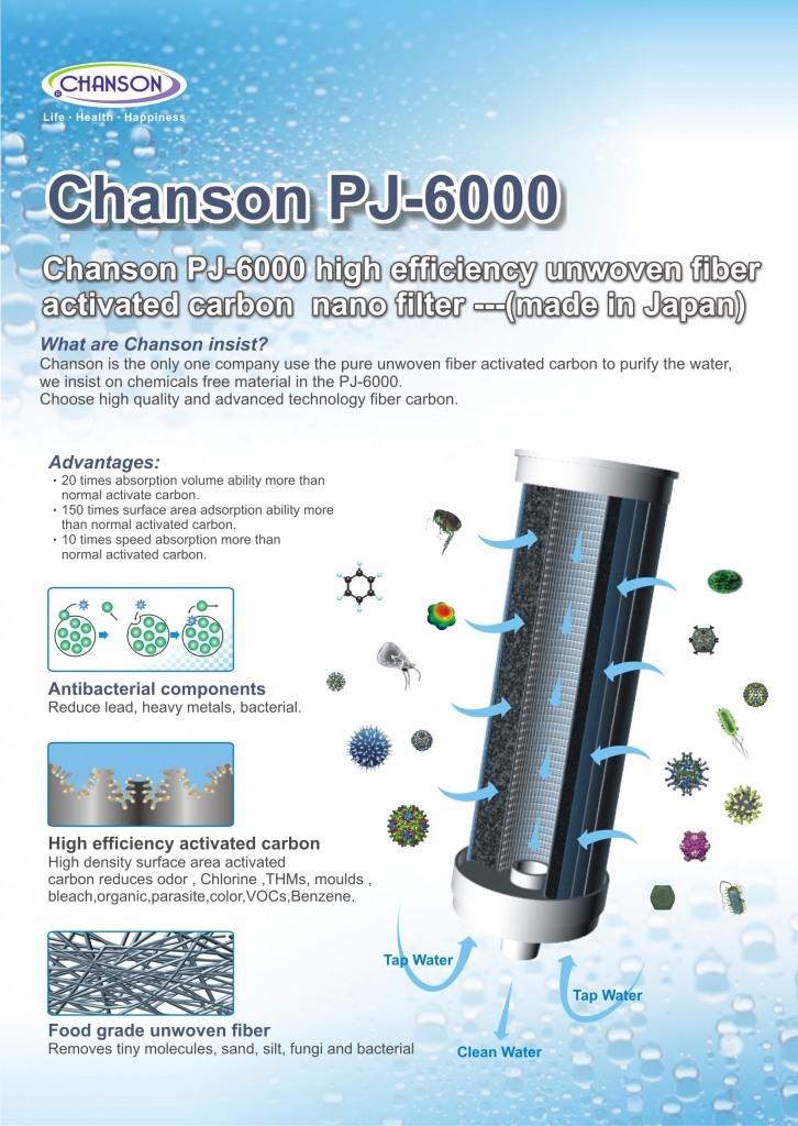 Chanson PJ6000 Water Ionizer Filter